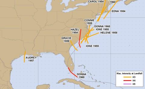 Starke Hurrikane 1951 bis 1960