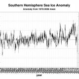 Meereis-Anomalie Antarktis 1979-2016